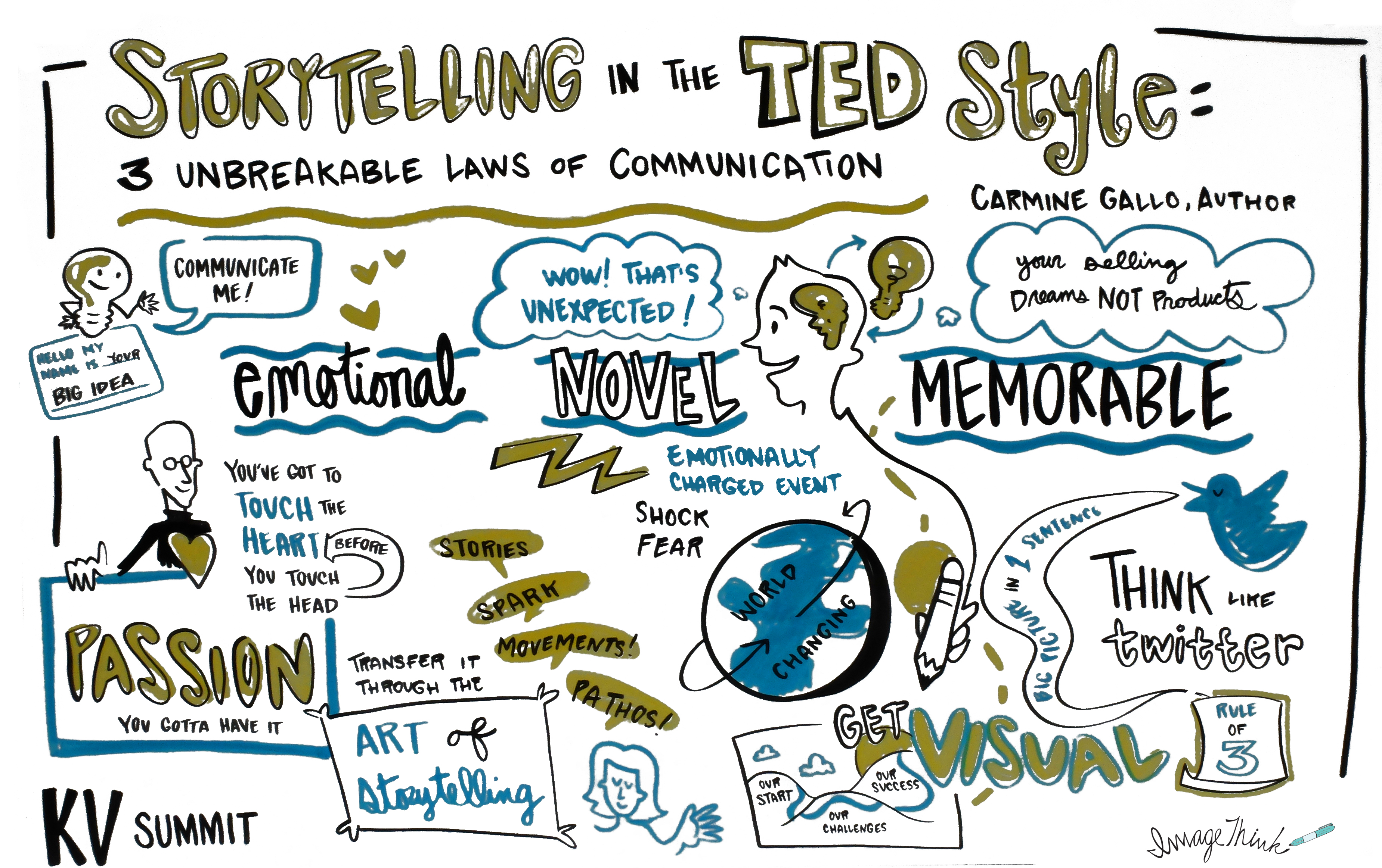 telling a story with photos ideas - The unbreakable laws of storytelling