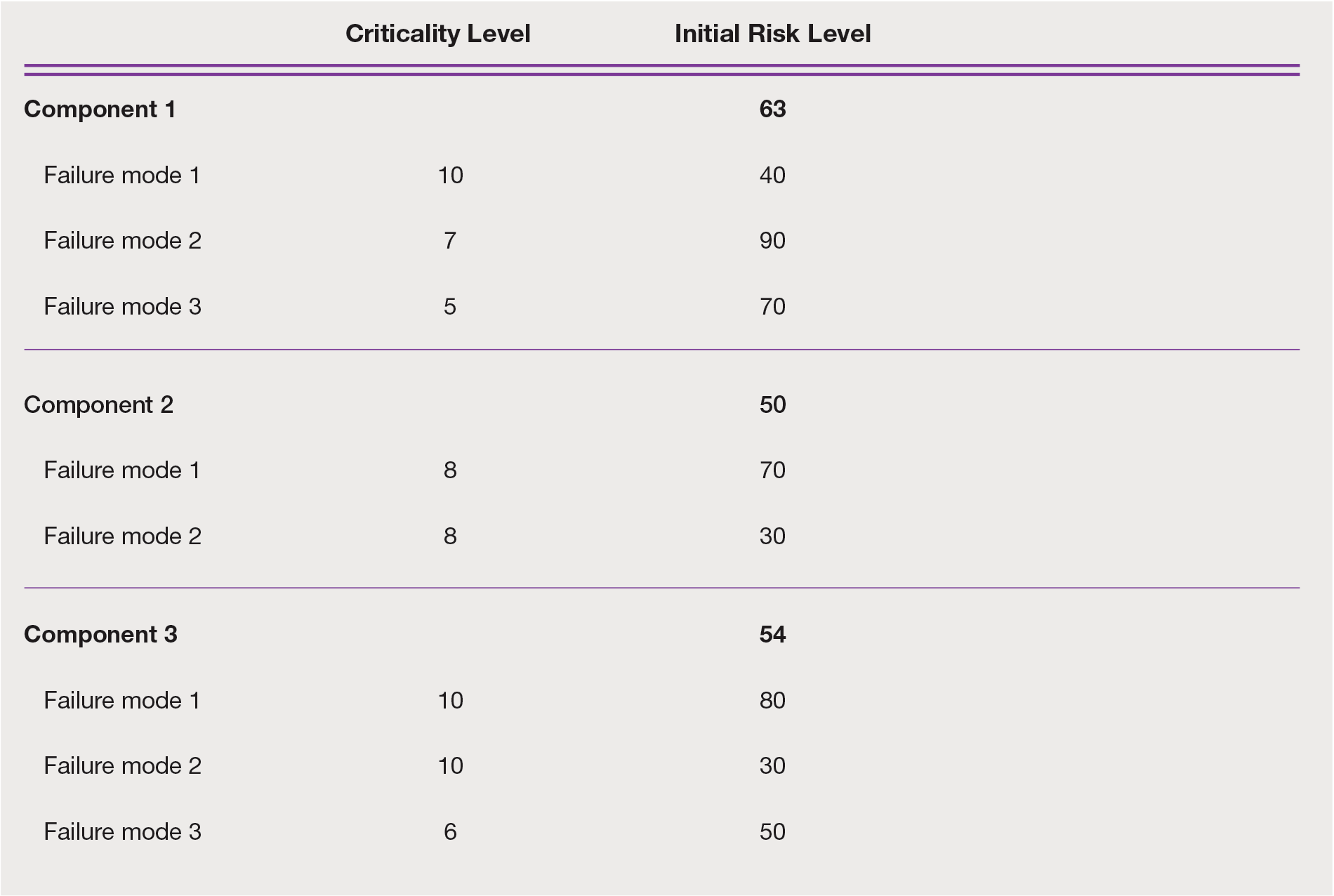 risk-matrix-6